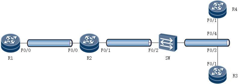 CCIE Enterprise infrastructure OSPF V3 protocol detailed explanation and configuration